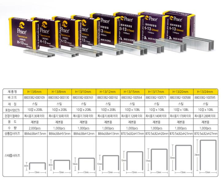 피스코리아 스테플 H-13 20(20mm(1000 pcs))3,200원-오피스넥스디자인문구, 오피스 용품, 스테플러, 스테플러바보사랑피스코리아 스테플 H-13 20(20mm(1000 pcs))3,200원-오피스넥스디자인문구, 오피스 용품, 스테플러, 스테플러바보사랑