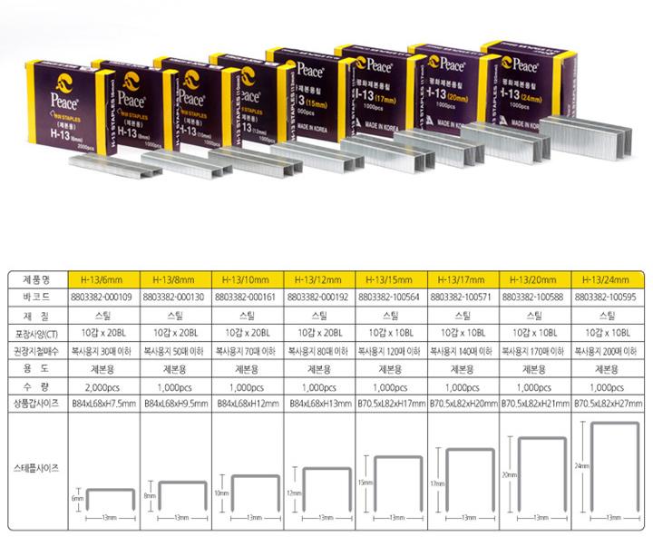 피스코리아 스테플 H-13 24(24mm(1000 pcs))3,800원-오피스넥스디자인문구, 오피스 용품, 스테플러, 스테플러바보사랑피스코리아 스테플 H-13 24(24mm(1000 pcs))3,800원-오피스넥스디자인문구, 오피스 용품, 스테플러, 스테플러바보사랑